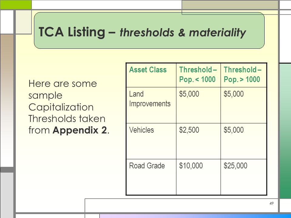 49 Here are some sample Capitalization Thresholds taken from Appendix 2. Asset ClassThreshold – Pop. < 1000 Threshold – Pop. > 1000 Land Improvements
