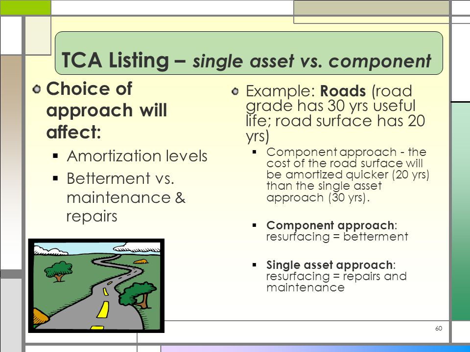 60 Choice of approach will affect:  Amortization levels  Betterment vs.