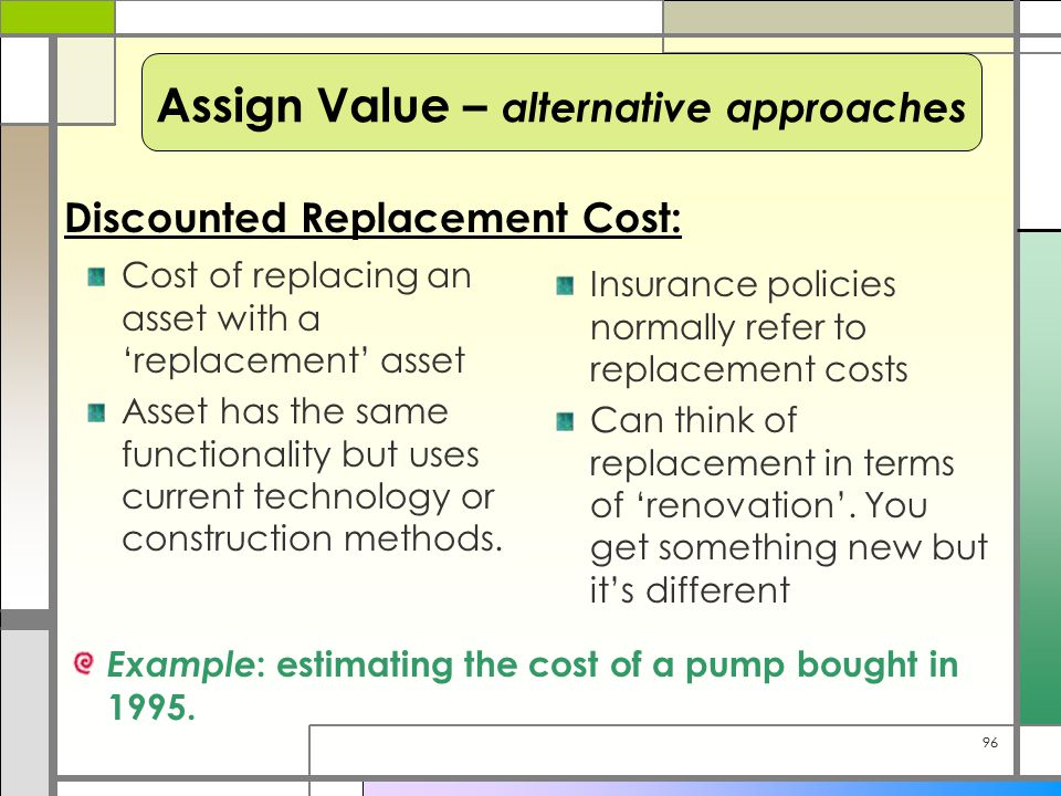 96 Discounted Replacement Cost: Insurance policies normally refer to replacement costs Can think of replacement in terms of 'renovation'.