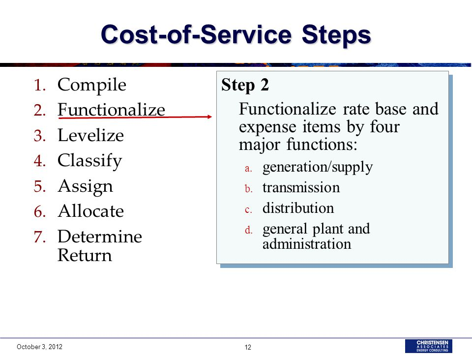 October 3, 2012 12 Cost-of-Service Steps 1. Compile 2.