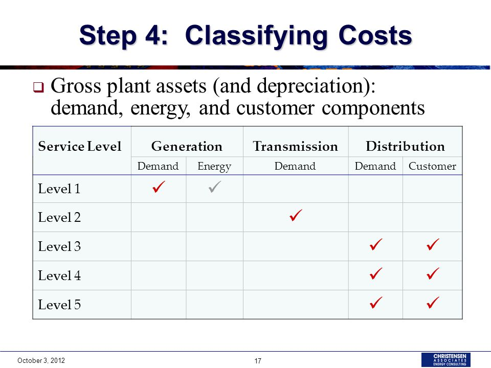 October 3, 2012 17 Step 4: Classifying Costs  Gross plant assets (and depreciation): demand, energy, and customer components Service LevelGenerationT