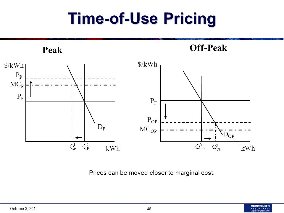 October 3, 2012 48 Time-of-Use Pricing P OPP MC P MC OP Prices can be moved closer to marginal cost.