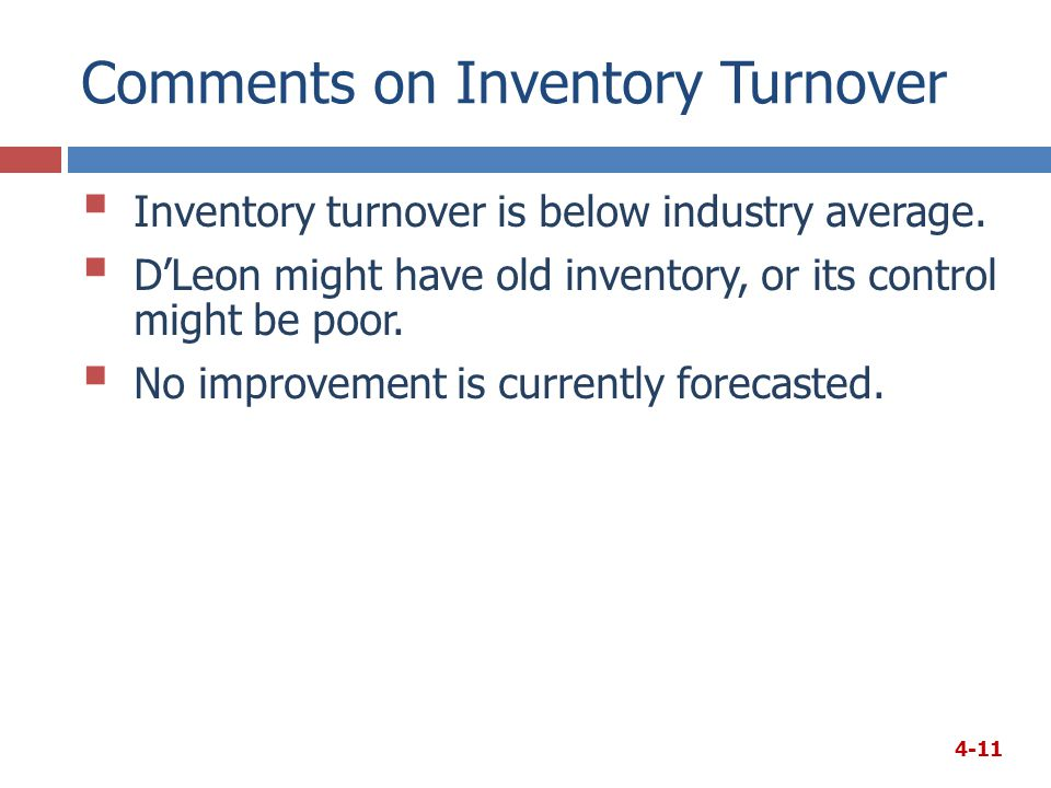 Comments on Inventory Turnover  Inventory turnover is below industry average.