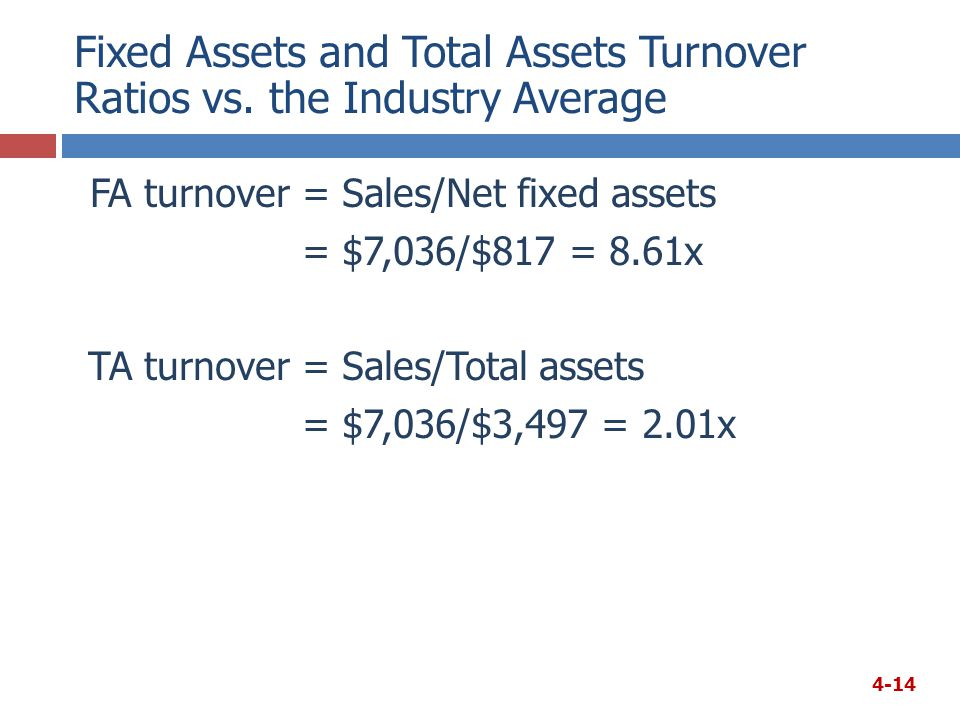 Fixed Assets and Total Assets Turnover Ratios vs.