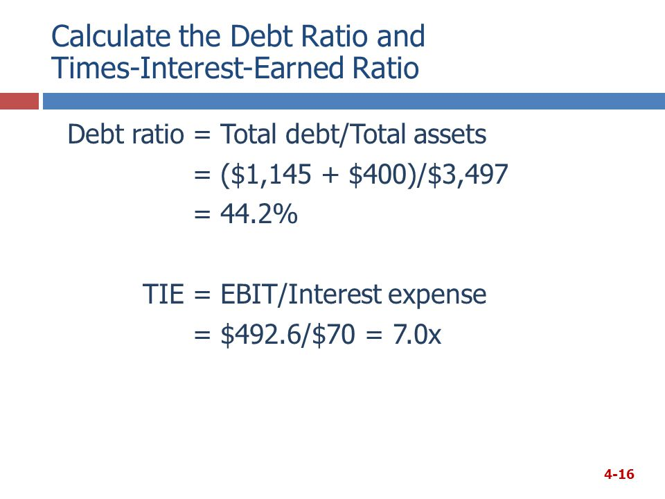 Calculate the Debt Ratio and Times-Interest-Earned Ratio Debt ratio= Total debt/Total assets = ($1,145 + $400)/$3,497 = 44.2% TIE= EBIT/Interest expense = $492.6/$70 = 7.0x 4-16