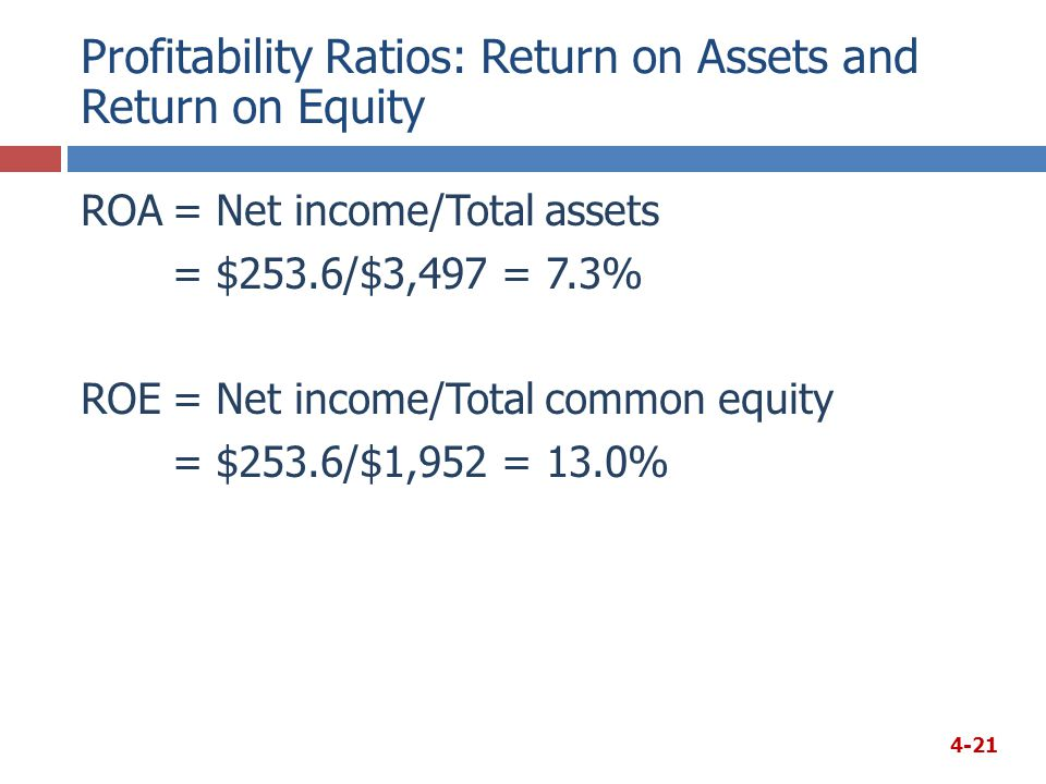 Profitability Ratios: Return on Assets and Return on Equity ROA= Net income/Total assets = $253.6/$3,497 = 7.3% ROE= Net income/Total common equity = $253.6/$1,952 = 13.0% 4-21