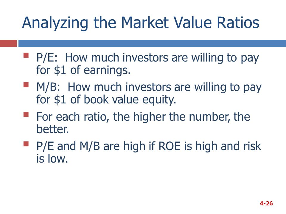 Analyzing the Market Value Ratios  P/E: How much investors are willing to pay for $1 of earnings.