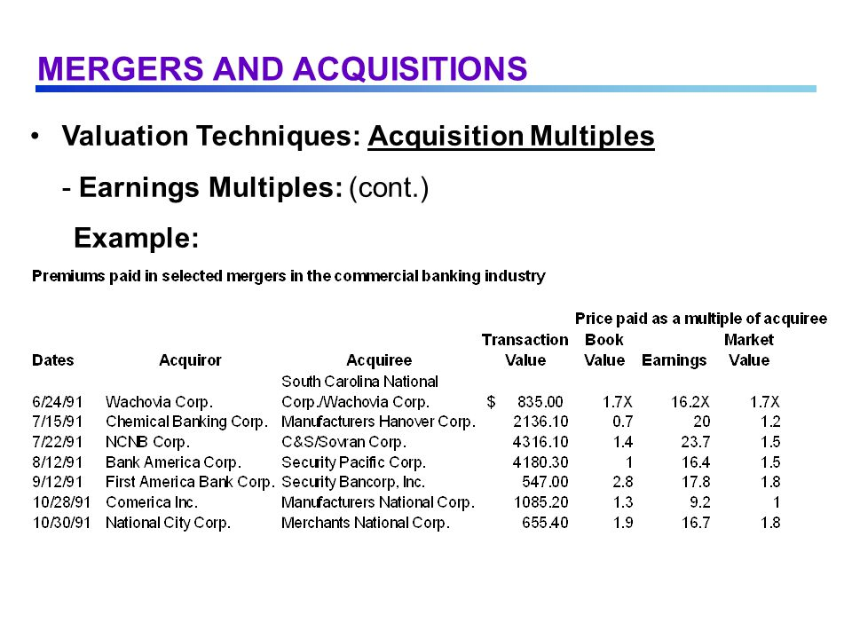 Valuation Techniques: Acquisition Multiples - Earnings Multiples: (cont.) Example: MERGERS AND ACQUISITIONS