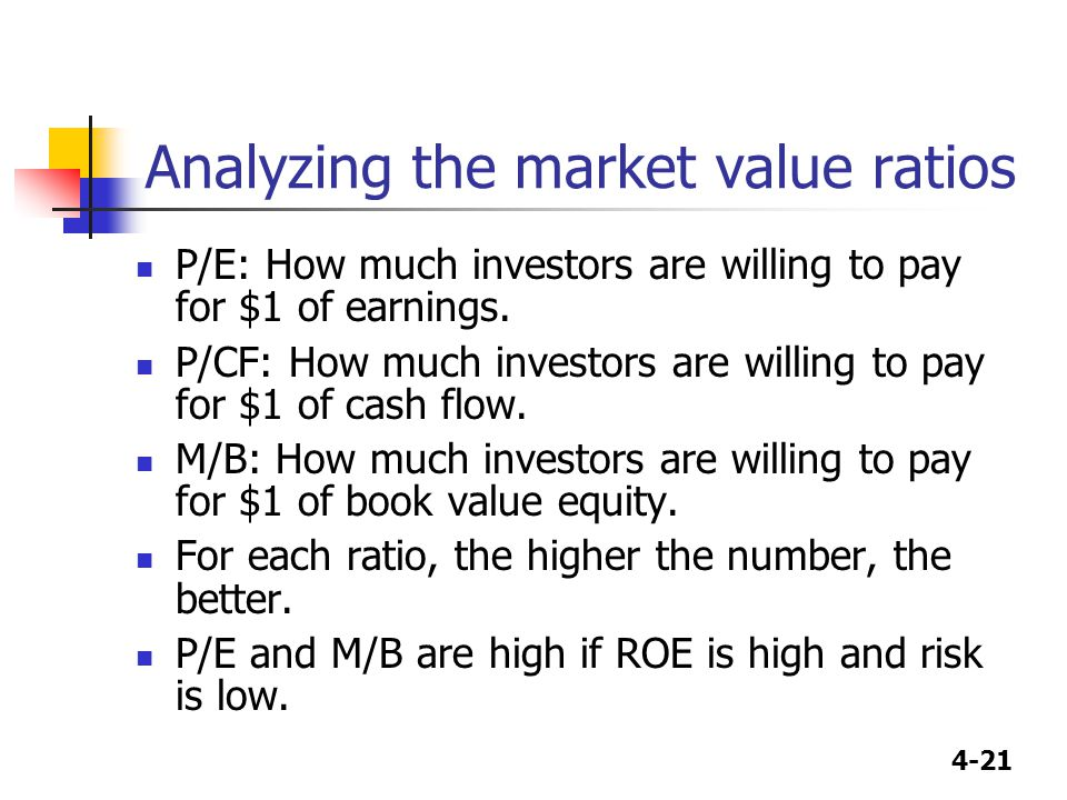 4-21 Analyzing the market value ratios P/E: How much investors are willing to pay for $1 of earnings.