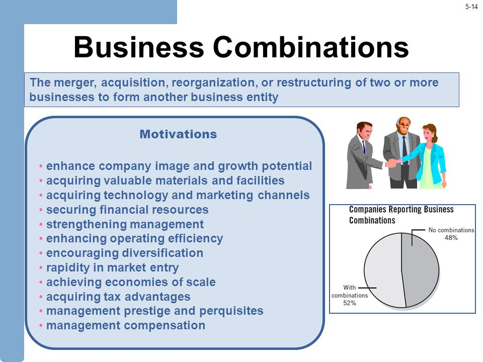 5-14 The merger, acquisition, reorganization, or restructuring of two or more businesses to form another business entity Business Combinations Motivat