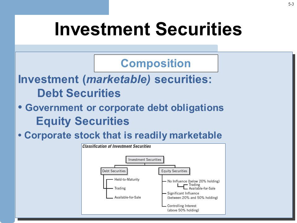 5-3 Investment Securities Investment (marketable) securities: Debt Securities Government or corporate debt obligations Equity Securities Corporate sto