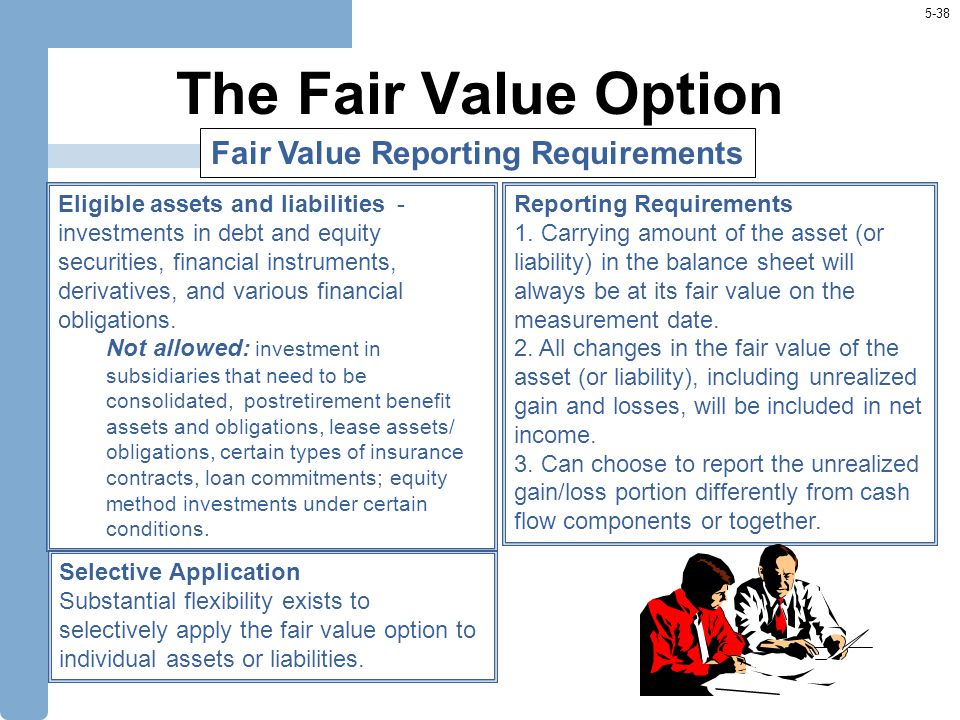 5-38 The Fair Value Option Fair Value Reporting Requirements Reporting Requirements 1. Carrying amount of the asset (or liability) in the balance shee