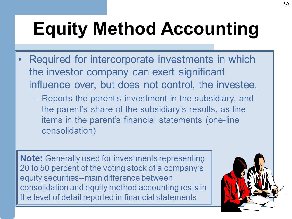 5-10 Equity Method Accounting Investment account: –Initially recorded at acquisition cost –Increased by % share of investee earnings –Decreased by dividends received Income: –Investor reports % share of investee company earnings as equity earnings in its income statement –Dividends are reported as a reduction of the investment account, not as income Equity Method Accounting