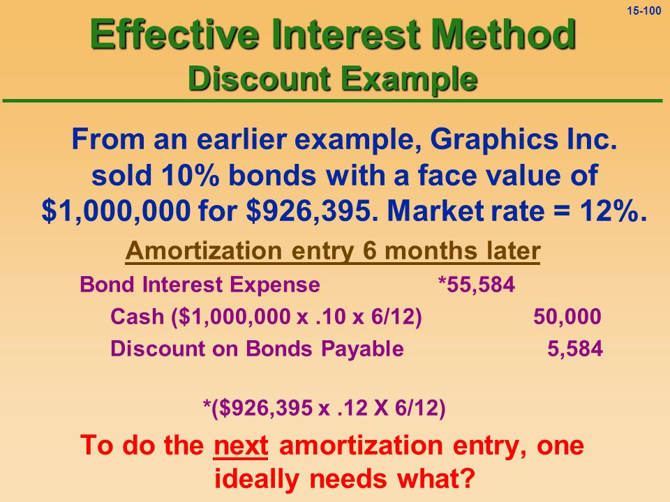 15-99 Effective Interest Method (For Either Premium or Discount) l Calculate bond interest expense at the date of each semiannual interest payment as follows beginning Bond interest expense = Carrying value of bond at beginning of period X Market/effective/yield rate of interest X 6/12 l The amortization amount, then, is simply the difference between the interest expense and the cash interest payment.