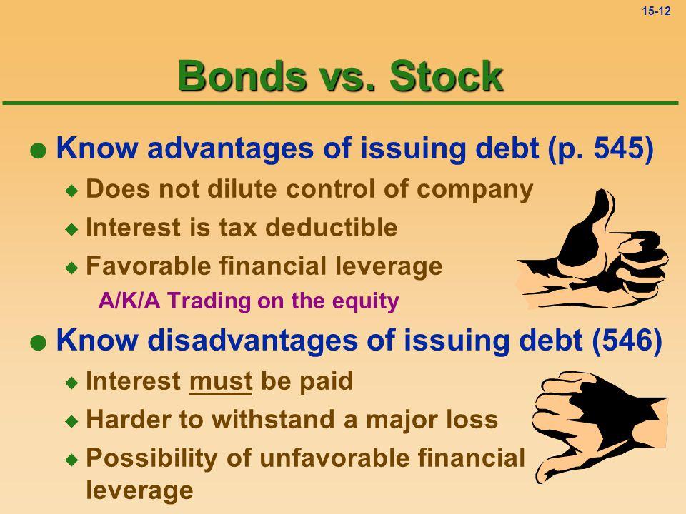 15-11 Bonds vs. Stock BONDS ¶ Debt · Maturity Date ¸ Interest ¹ Bond Interest Expense Is Deductible for Taxes STOCK ¶ Equity · No Maturity ¸ Dividends