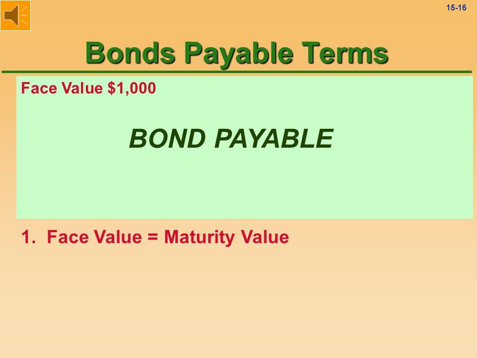 15-15 Bonds Payable Terms BOND PAYABLE