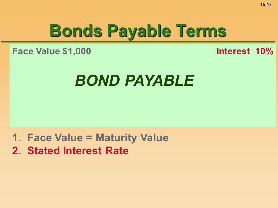 15-16 BOND PAYABLE Face Value $1,000 1. Face Value = Maturity Value Bonds Payable Terms
