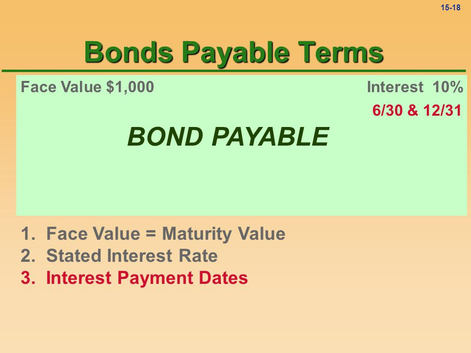 15-17 BOND PAYABLE Face Value $1,000Interest 10% 1. Face Value = Maturity Value 2. Stated Interest Rate Bonds Payable Terms