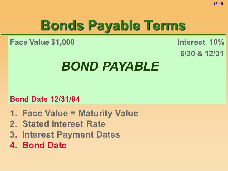 15-18 BOND PAYABLE Face Value $1,000Interest 10% 6/30 & 12/31 1. Face Value = Maturity Value 2. Stated Interest Rate 3. Interest Payment Dates Bonds P