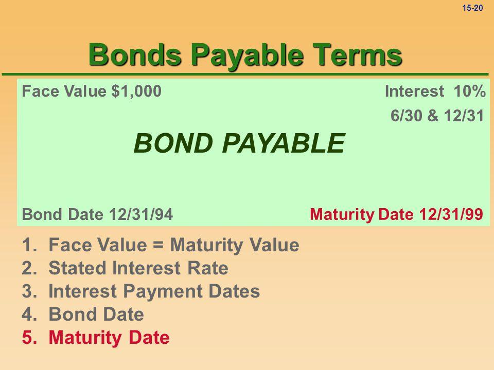 15-19 BOND PAYABLE Face Value $1,000Interest 10% 6/30 & 12/31 Bond Date 12/31/94 1. Face Value = Maturity Value 2. Stated Interest Rate 3. Interest Pa