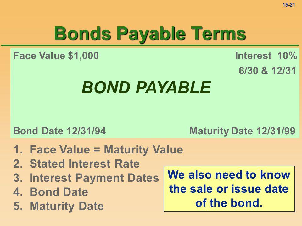 15-20 BOND PAYABLE Face Value $1,000Interest 10% 6/30 & 12/31 Maturity Date 12/31/99 Bond Date 12/31/94 1. Face Value = Maturity Value 2. Stated Inter