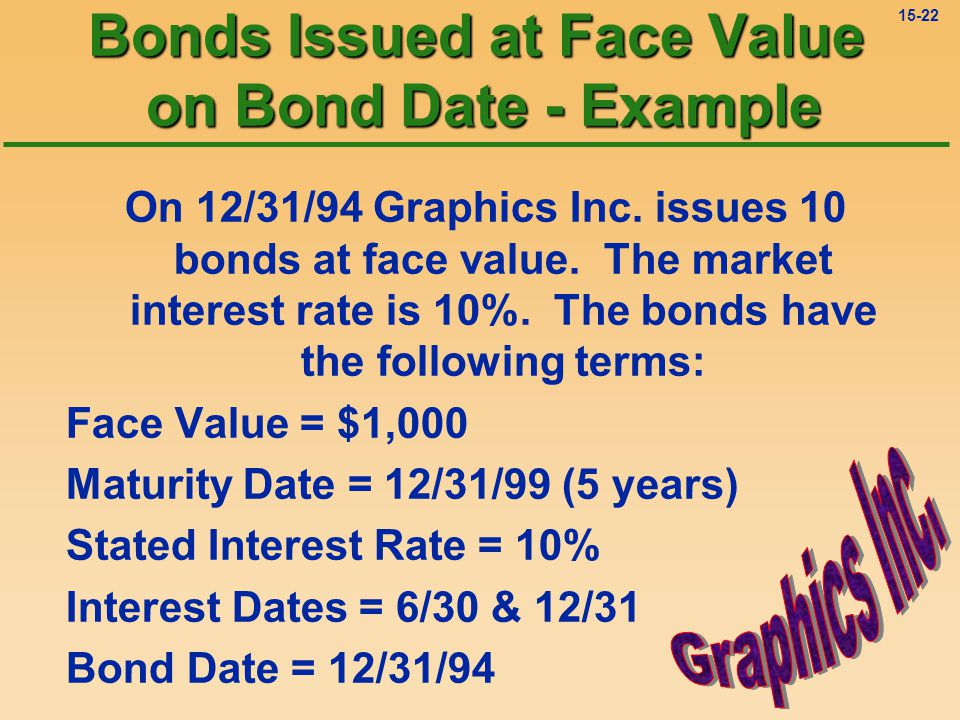 15-21 BOND PAYABLE Face Value $1,000Interest 10% 6/30 & 12/31 Maturity Date 12/31/99 Bond Date 12/31/94 1. Face Value = Maturity Value 2. Stated Inter