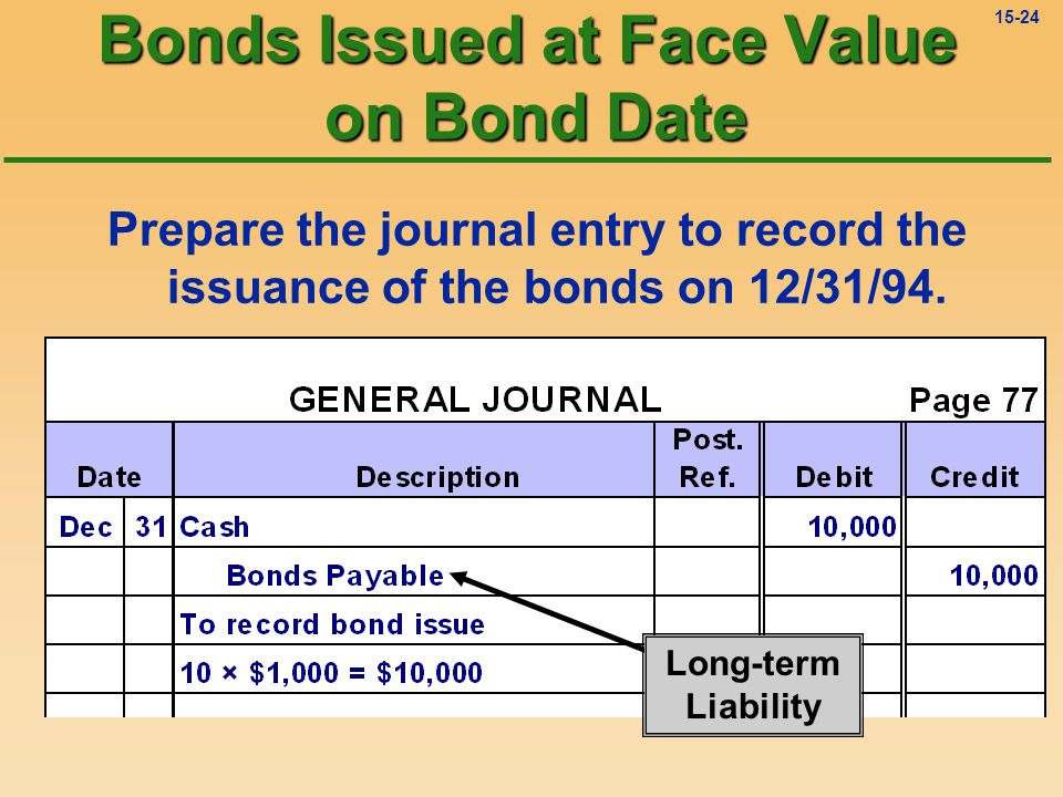 15-23 Prepare the journal entry to record the issuance of the bonds on 12/31/94.
