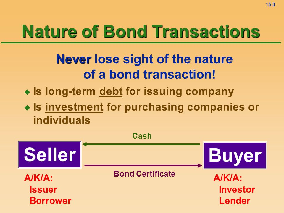 15-2 Three Ways Corporations Can Raise Cash l Sell Stock l Borrow from Bank l Borrow from Investors (i.e., Sell Corporate Bonds) Forget U.
