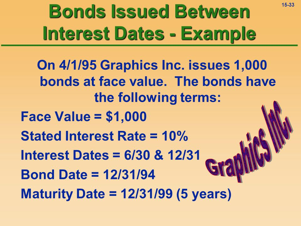 15-32 The 6 month interest payment to the bondholders is composed of: ¶ Repayment of the interest received from the bondholders when the bonds were originally sold AND · Interest earned by the bondholders since the bonds were sold Bonds Issued Between Interest Dates Why is it done this way