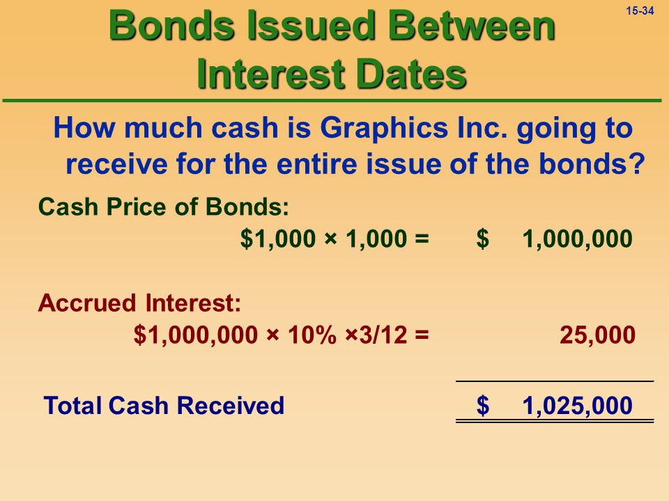 15-33 On 4/1/95 Graphics Inc. issues 1,000 bonds at face value.