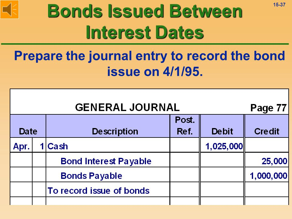 15-36 Prepare the journal entry to record the bond issue on 4/1/95.