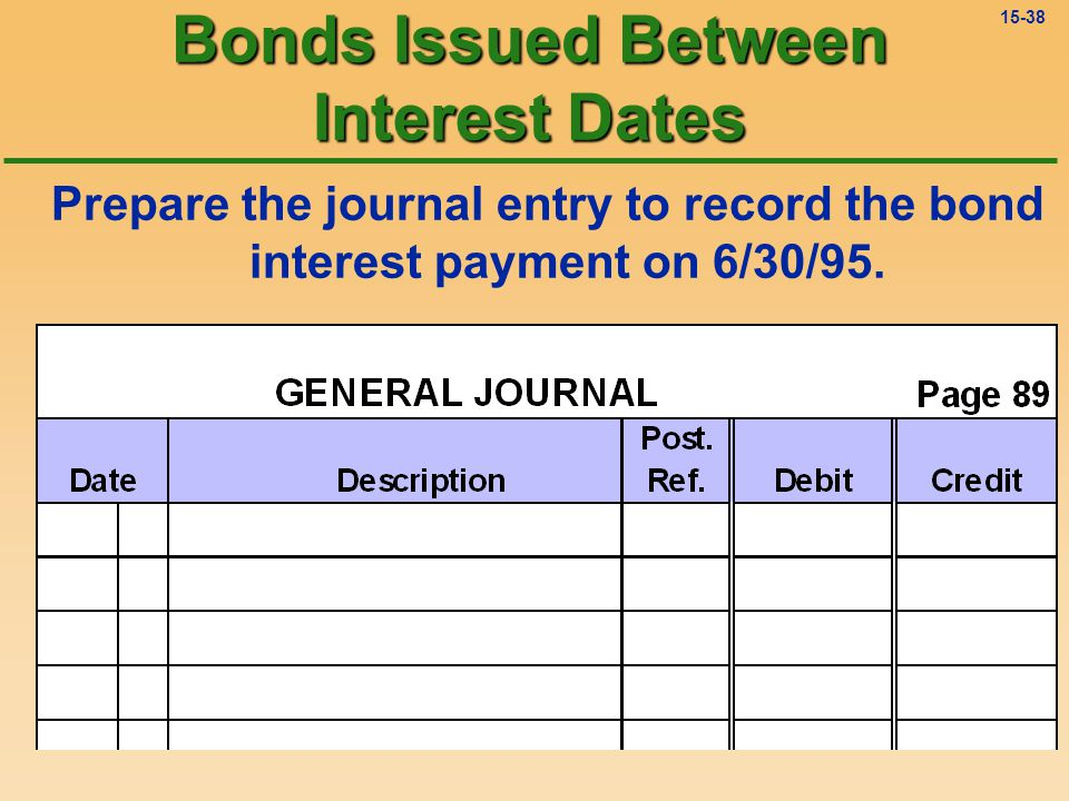 15-37 Prepare the journal entry to record the bond issue on 4/1/95.