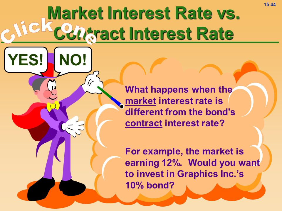 15-43 Bond Prices and Interest Rates l Market rate = contract rate Bonds sell at face or par value l Market rate > contract rate Bonds sell at a discount (i.e., below face value) l Market rate < contract rate Bonds sell at a premium (i.e., above face value)