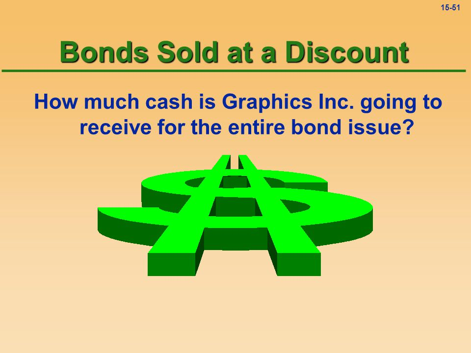 15-50 On 12/31/94 Graphics Inc. sells 1,000 bonds at 92.6395% of face value.