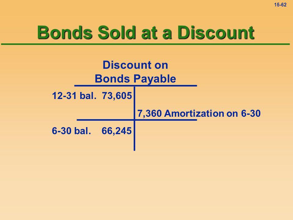 15-61 GENERAL JOURNAL Page 1 DateDescriptionPRDebitCredit 6/30Bond Interest Expense57,360 Discount on Bonds Payable7,360 Cash 50,000 To record bond interest payment $1,000,000 × 10% × ½ = $50,000 To record discount amortization $73,605 ÷ 5 yrs.