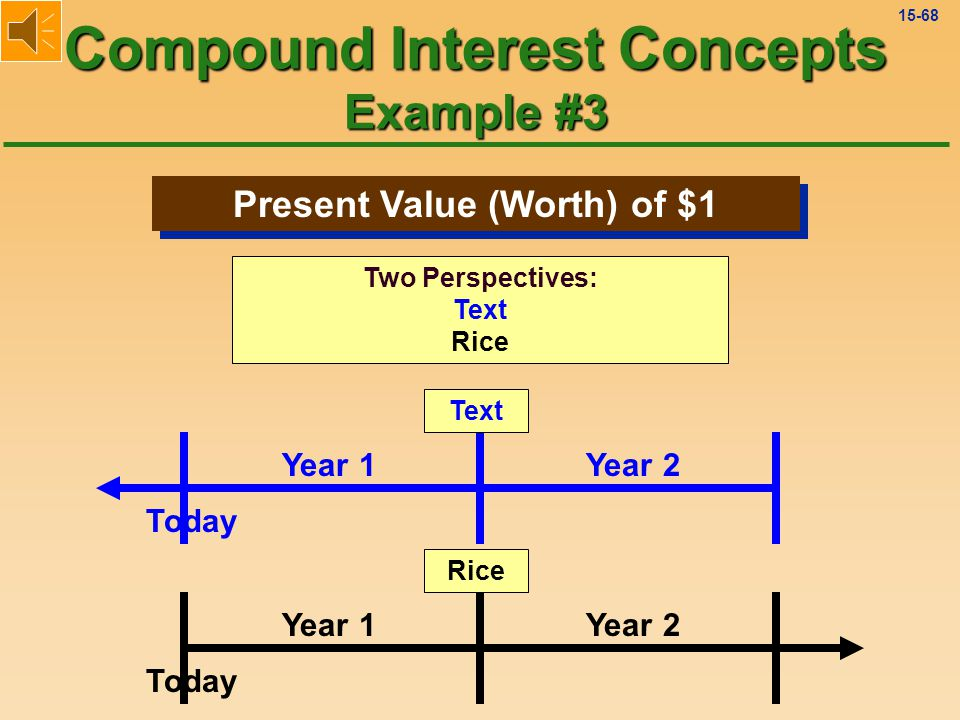 15-67 Future Value of an Annuity of $1 Compound Interest Concepts Example #2 Today Pd.