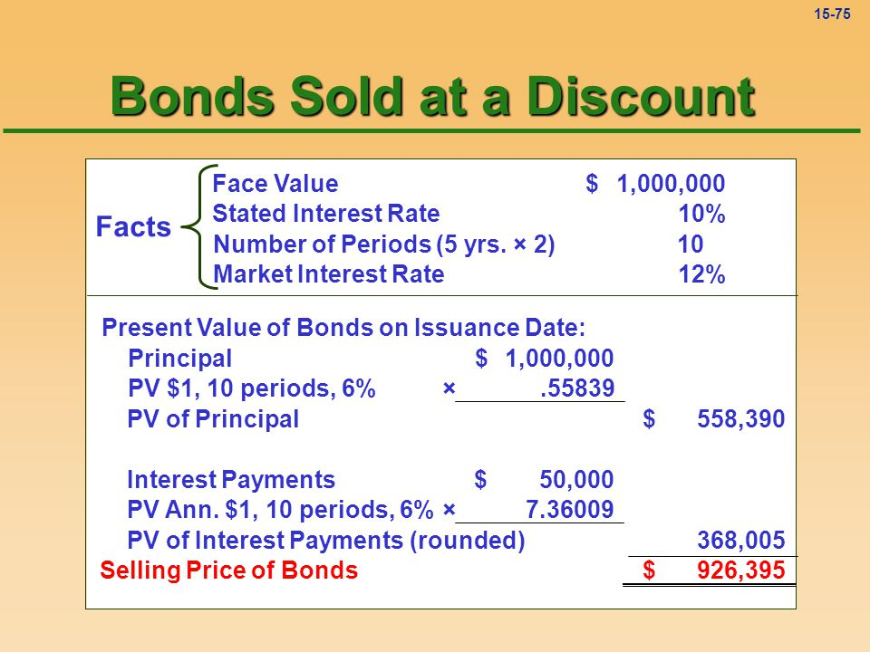 15-74 Calculate how Graphics, Inc. would determine the selling price of its bonds.