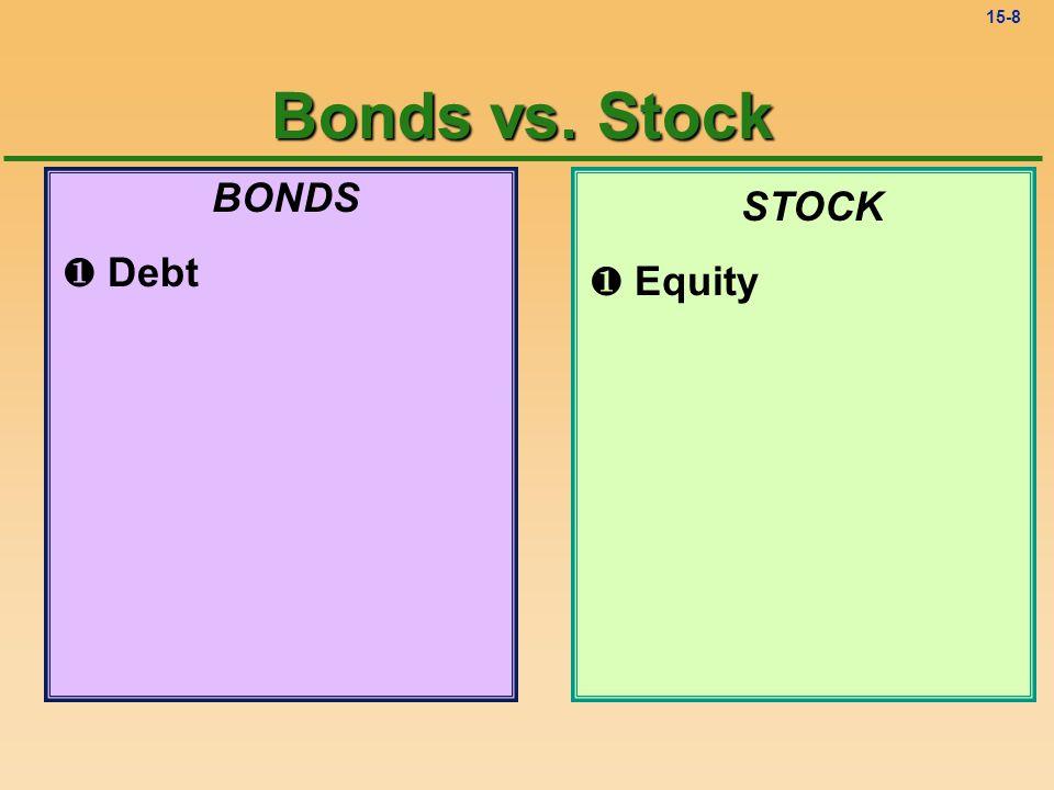 15-7 BONDS STOCK Bonds vs. Stock