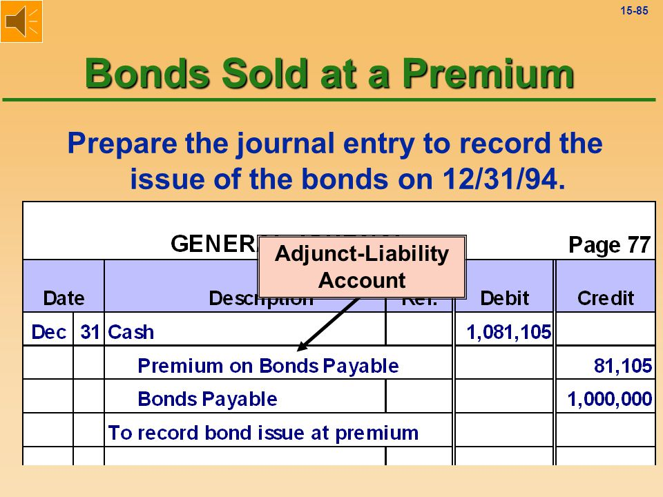 15-84 Prepare the journal entry to record the issue of the bonds on 12/31/94.