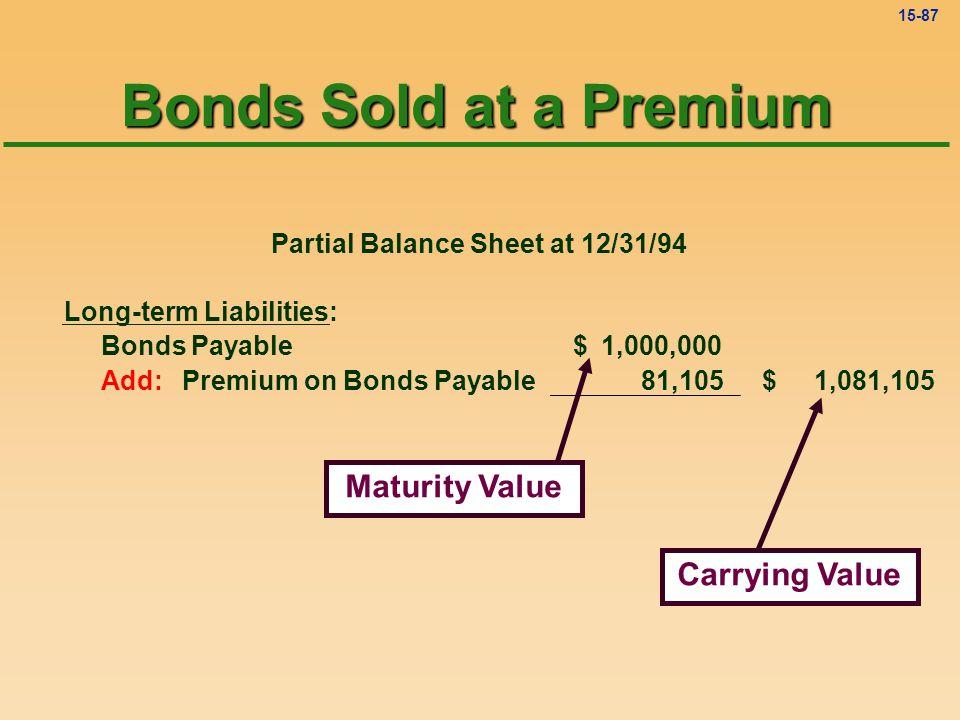 15-86 Premium on Bonds Payable 81,105 Bal. 12-31 Bonds Sold at a Premium