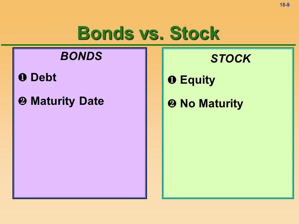 15-8 BONDS ¶ Debt STOCK ¶ Equity Bonds vs. Stock