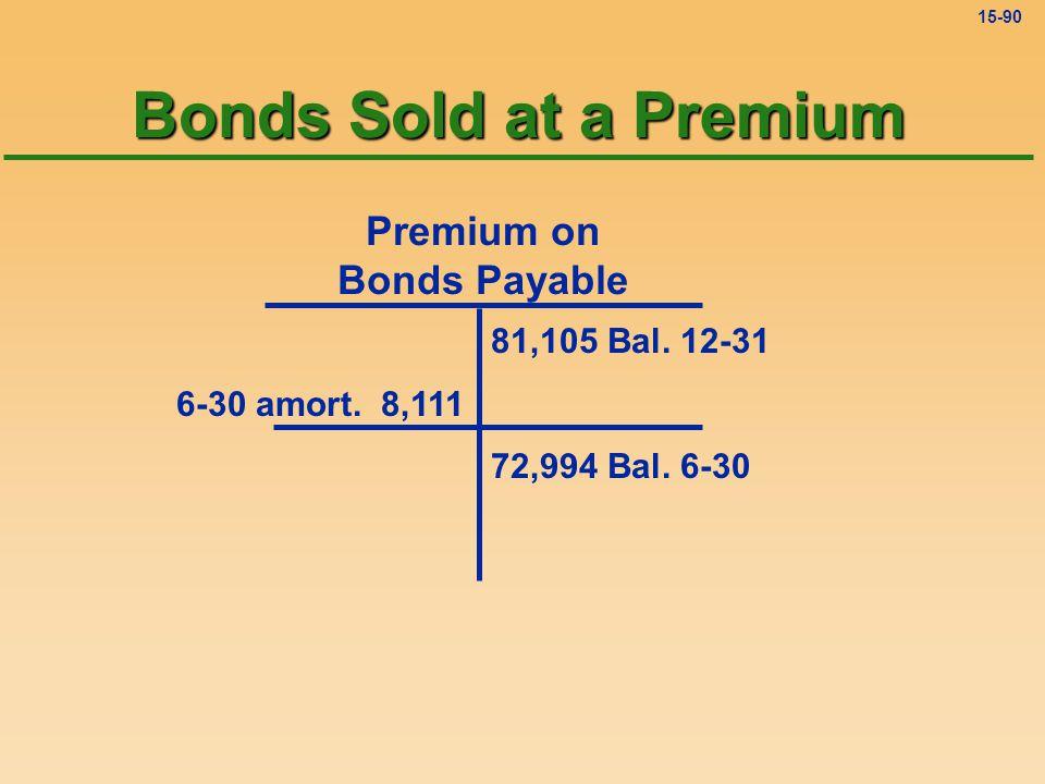 15-89 GENERAL JOURNAL Page 1 DateDescriptionPRDebitCredit 6/30Bond Interest Expense41,889 Premium on Bonds Payable8,111 Cash 50,000 To record bond interest payment $1,000,000 × 10% × ½ = $50,000 To record premium amortization $81,105 ÷ 5 yrs.