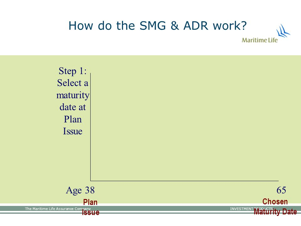 The Maritime Life Assurance Company INVESTMENT PRODUCTS How do the SMG & ADR work.