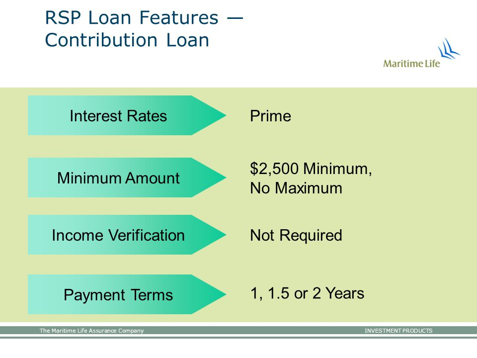 The Maritime Life Assurance Company INVESTMENT PRODUCTS RSP Loan Features — Contribution Loan Minimum Amount Interest Rates Income Verification Payment Terms Prime $2,500 Minimum, No Maximum Not Required 1, 1.5 or 2 Years