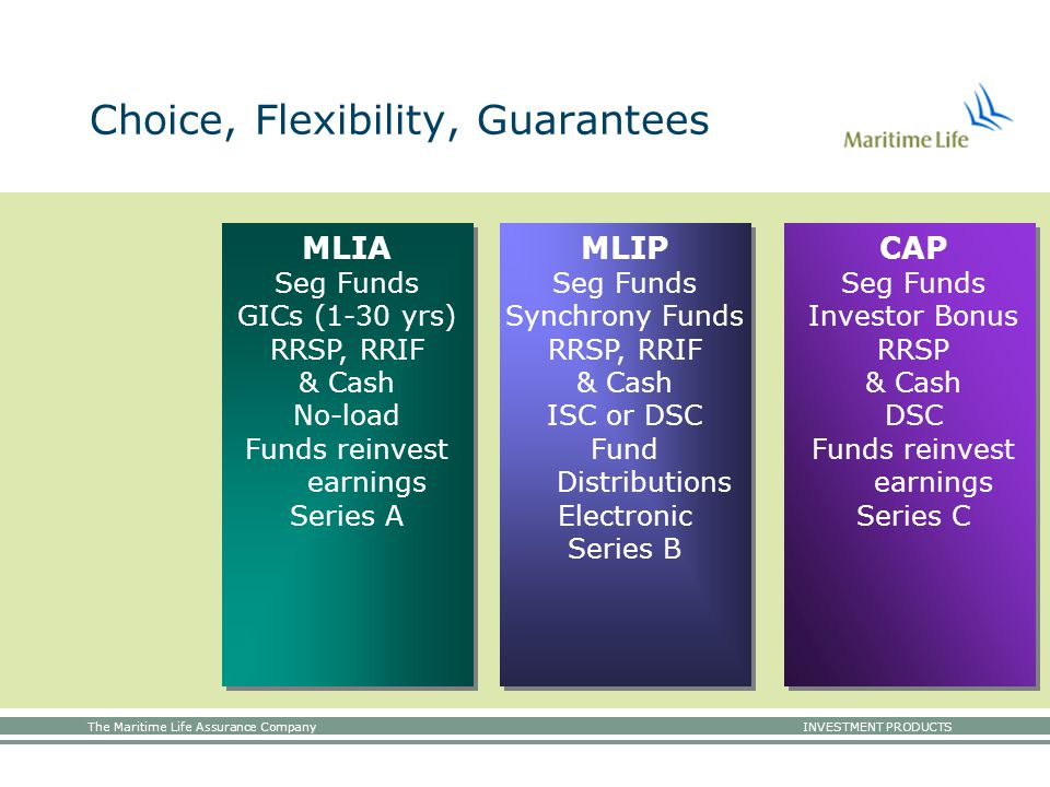 The Maritime Life Assurance Company INVESTMENT PRODUCTS MLIA 23 Seg Funds 13 Partnership GIA's (1-30 yrs) 9 Portfolio funds RRSP, RRIF & Cash No-load Funds reinvest earnings Series A Choice, Flexibility, Guarantees Issue Age: 0-80 Non-Registered 18- 69 Reg Min Deposit:$5,000 in Yr 1 (non reg) $1,000 ( Reg.) $25,000 RRIF Withdrawals:No Load Client Profile: Max Flexibility, GICs, Stays close to cash Advisor Profile: AttractiveTrailers!!.