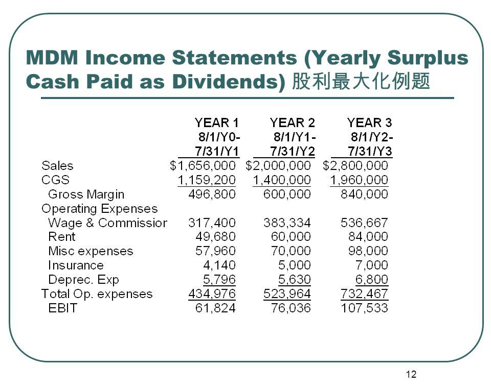 13 MDM Income Statements (cont'd) 股利最大化例题(损益表)