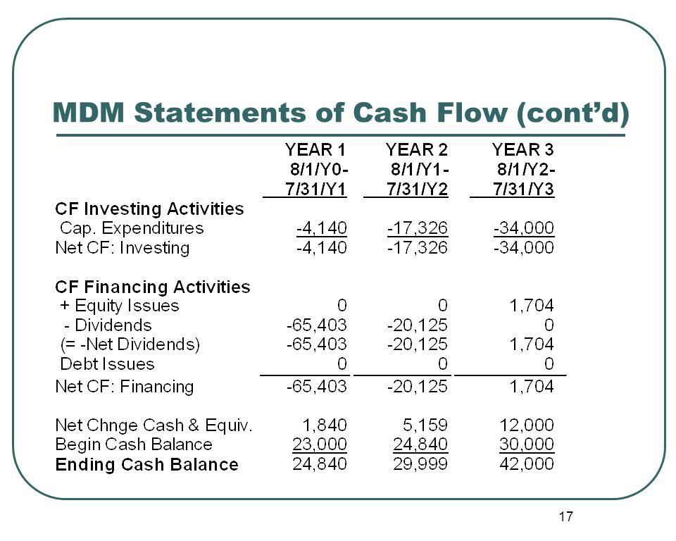17 MDM Statements of Cash Flow (cont'd)