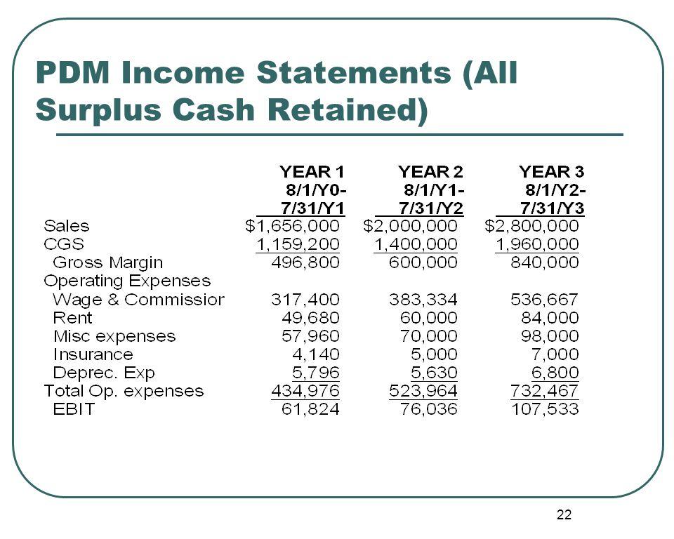 23 PDM Income Statements (cont'd)