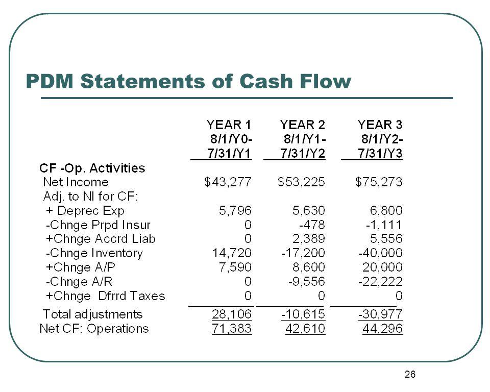 26 PDM Statements of Cash Flow