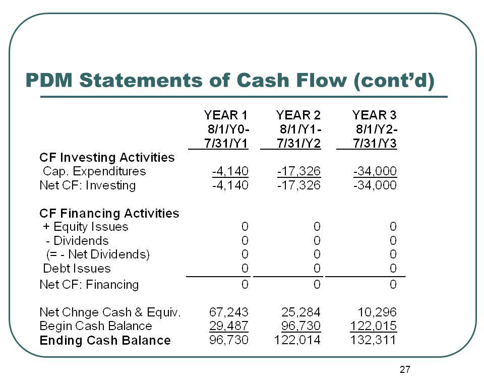 27 PDM Statements of Cash Flow (cont'd)